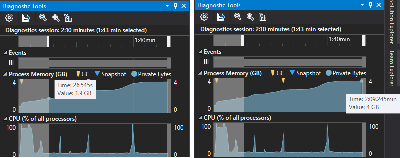 Comparing X++ vs .NET Performance and Memory Usage on Large Collections